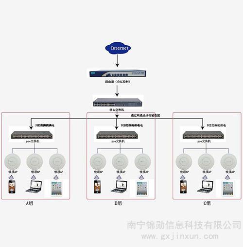 无线覆盖系统