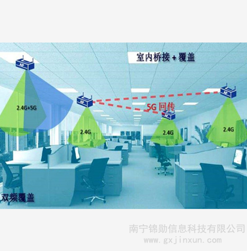 广西无线覆盖系统